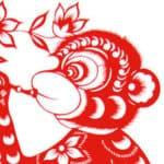 signo mono en el horóscopo chino